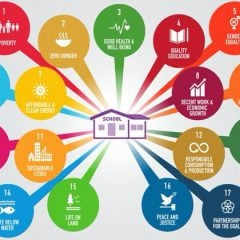 Education and the Global Goals